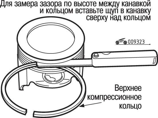 Фото №6 - допустимый зазор между поршнем и цилиндром ВАЗ 2110