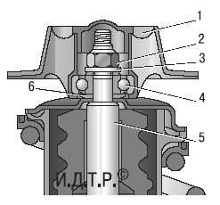 Замена подушки (опоры) переднего амортизатора