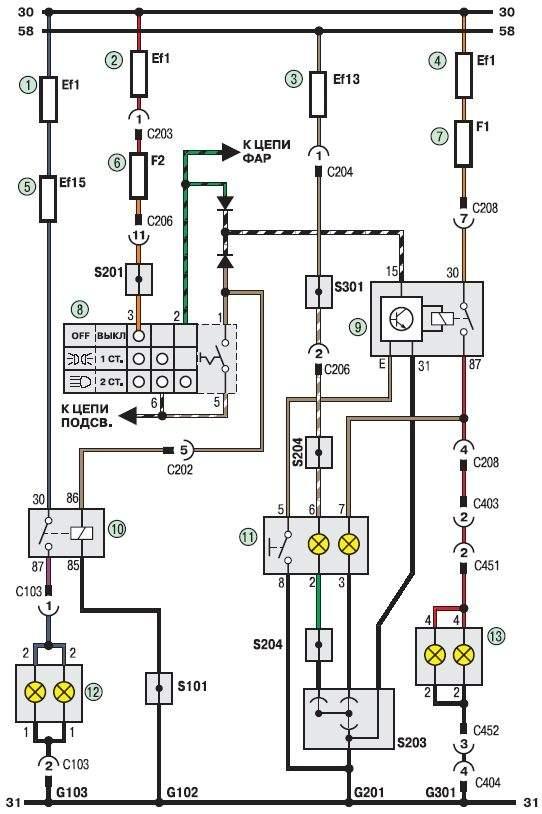 Схема 3в. Соединения приборов