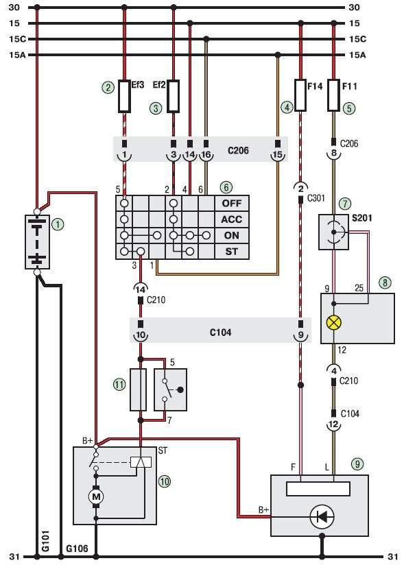 генераторной установки и