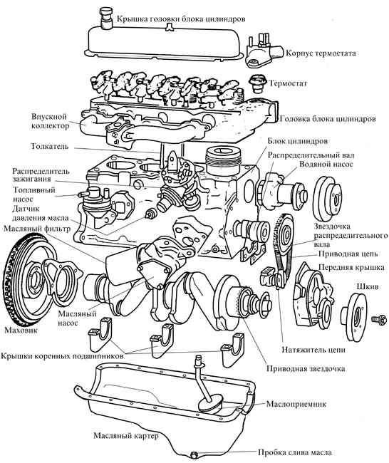 дм 1 инструкция по ремонту