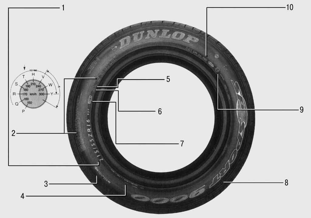 Буквы zr на шине