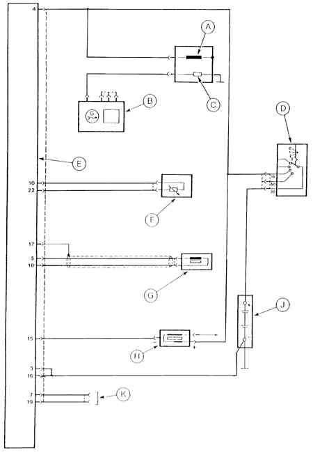 Ford Sierra Система зажигания