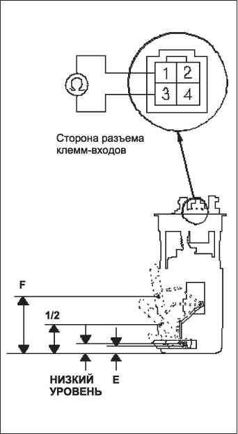 уровня топлива (L13A)