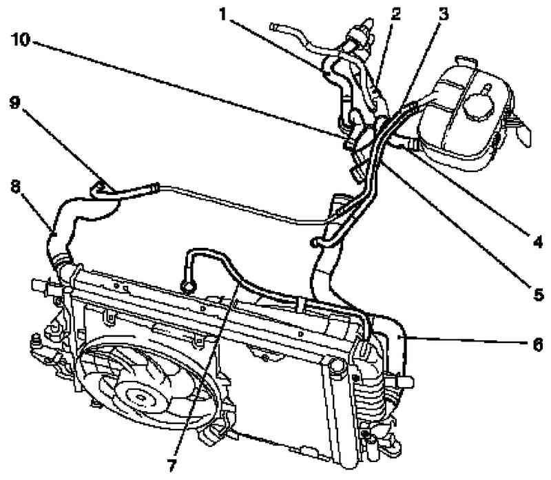 Система охлаждения опель астра h