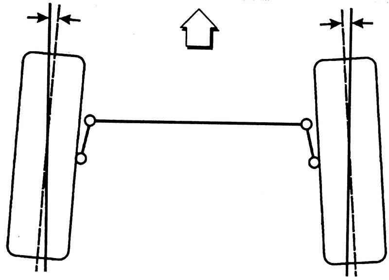 Схема схождения (колеса