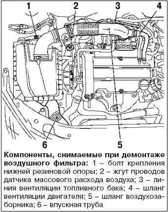 двигатель Z12xe инструкция - фото 11