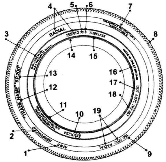 Схема маркировки автомобильной