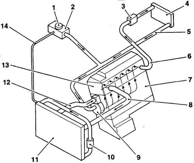 опель омега б система охлаждения схема