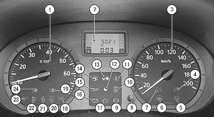 панель приборов рено дастер обозначения
