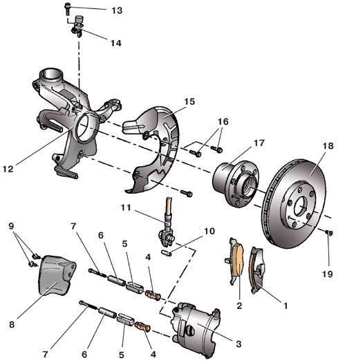 Замена переднего тормозного диска фабии Ремонт багажника эксплорер