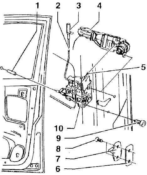 Сборочная схема замка двери