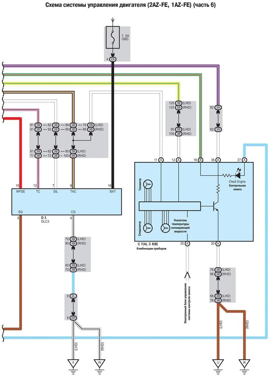 Схема двигателя 1az fe