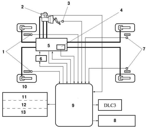 Схема работы главного тормозного цилиндра фото 21