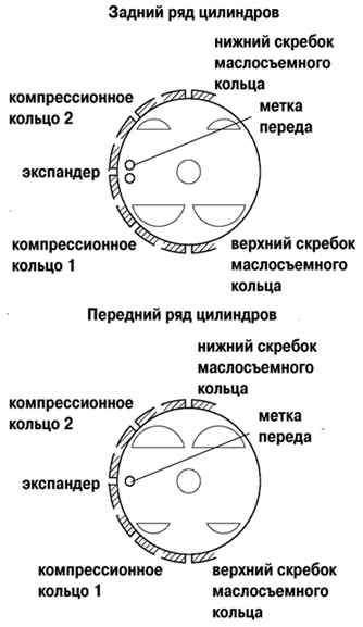 Схема правильной установки