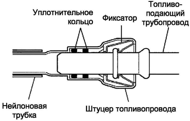 Схема совмещения SST со