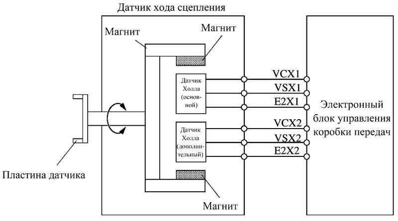 Блок-схема датчика хода