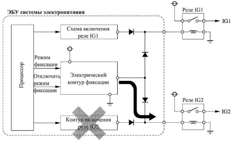 Блок-схема электрического