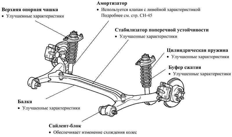 Подвески toyota схема