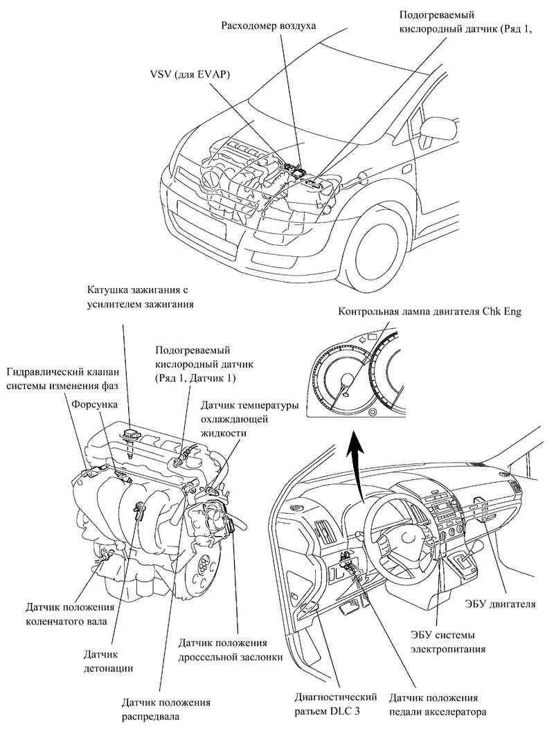 двигатель 3 zz-fe руководство