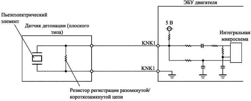 Блок-схема резистора