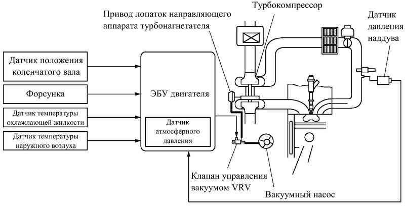 схема регулятора давления