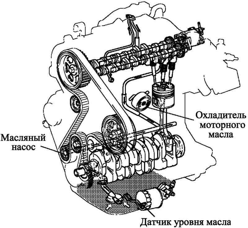 Блок-схема системы смазки