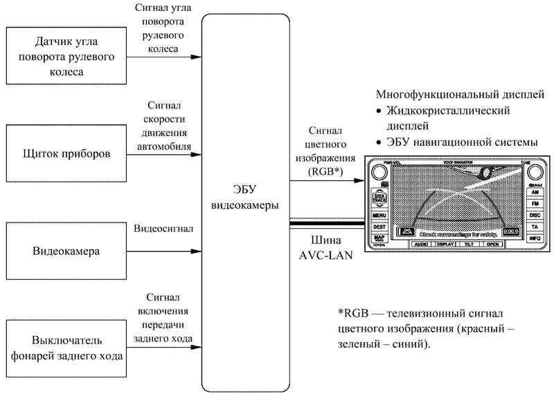 Блок-схема системы монитора