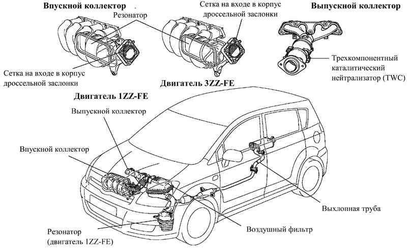 Р/к силового цилиндра ГУР-ЦГ 80 (7 наим) (пр-во Россия