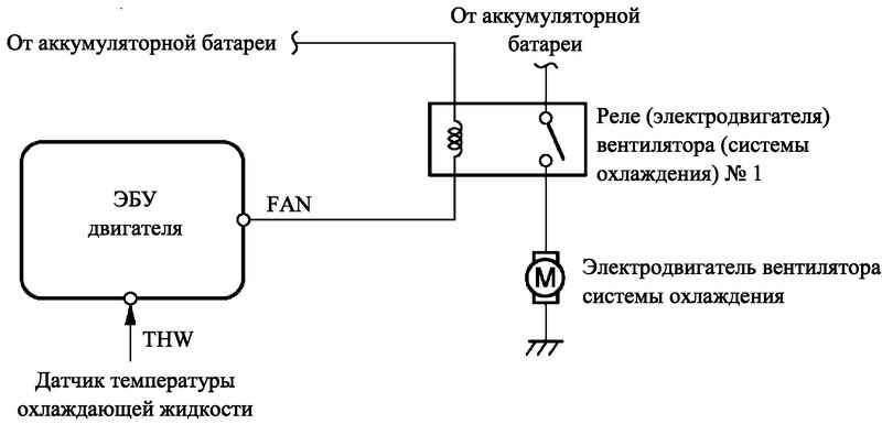 Схема подключения на моделях с