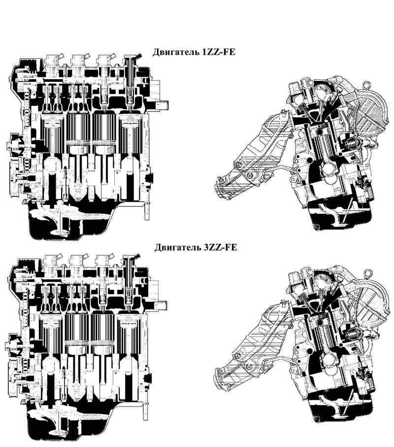 Внешний вид двигателей 1ZZ-FE