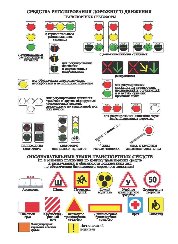 стилистически сигналы светофора в картинках с пояснениями если