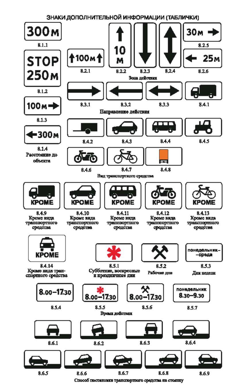 Знаки дополнительной информации таблички