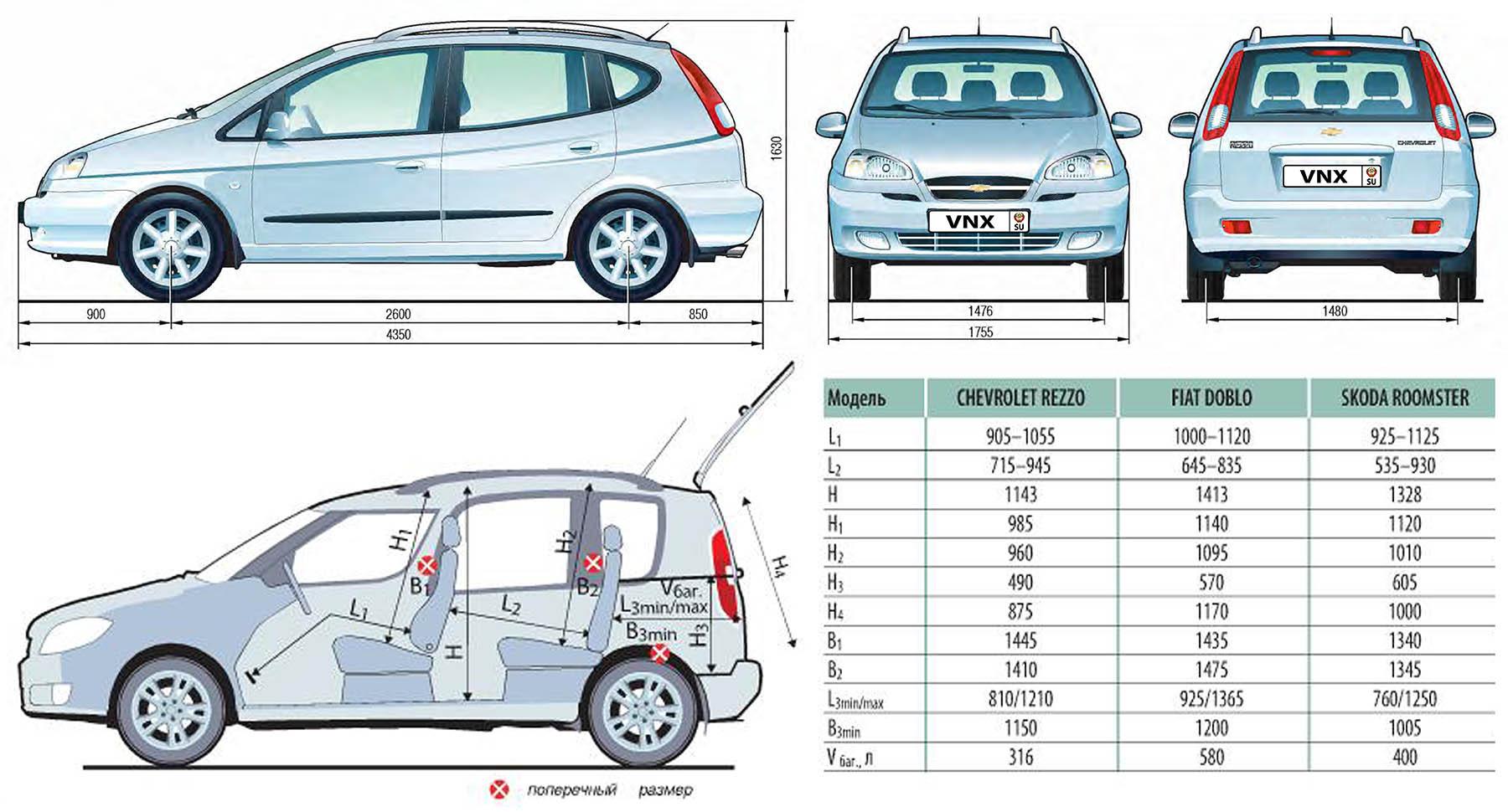 Замена амортизаторов на Fiat Stilo 1,2 - Список форумов