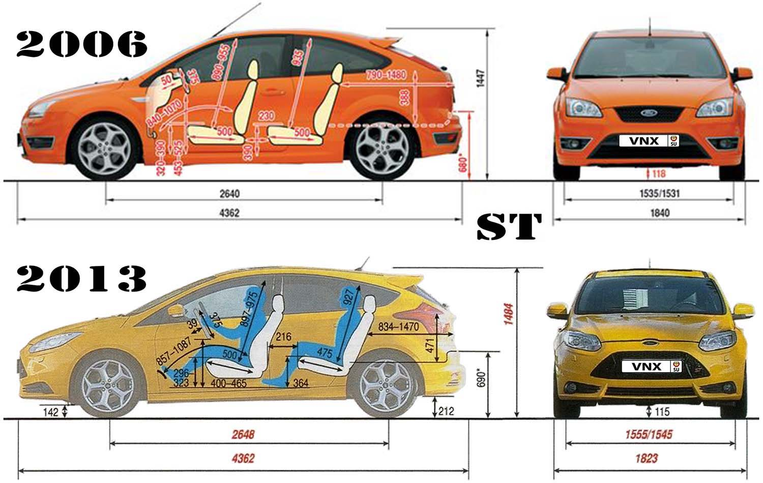Габаритные размеры Форд Фокус СT 2006/2013 (dimensions Ford Focus ST)