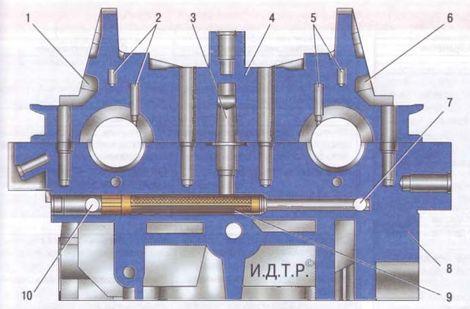 Схема гидравлической системы