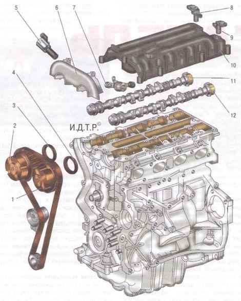 Ford Focus II Двигатель R4 16V