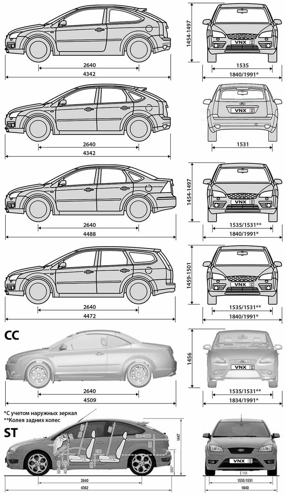 Габаритные размеры Форд Фокус 2 (dimensions Ford Focus II)