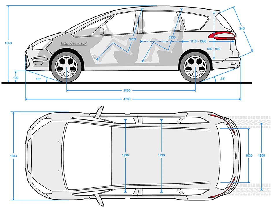 Габаритные размеры Форд С-Макс (dimensions Ford S-Max 2010-2015)