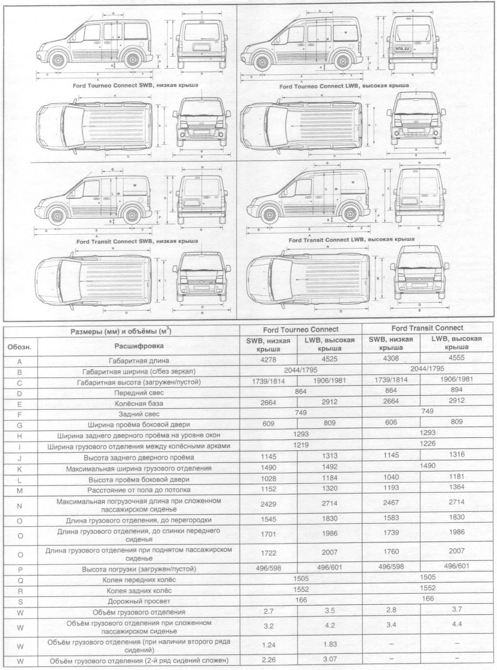 2010 Ford Transit Connect Fuse Box Diagram Wiring Library E350 Engine Free Image For 2002 Van