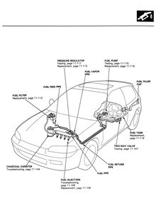 Honda Civic 91 Service Manual
