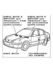 скачать инструкцию по honda civic 2002