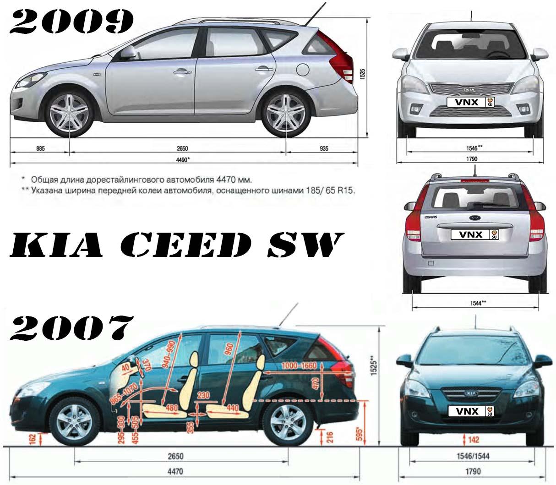 Габаритные размеры Киа Сид 2008 универсал (dimensions Kia Ceed SW)