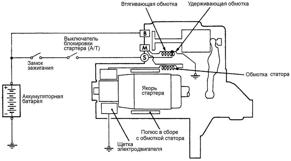 Mitsubishi Colt V / Lancer