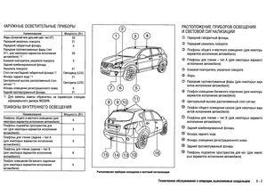 Nissan Qashqai 2010 Руководство По Эксплуатации Pdf