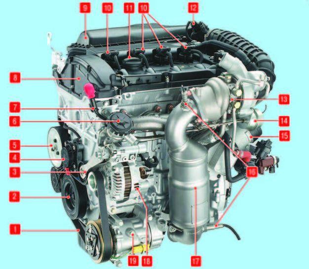 Двигатель объемом 1,6 л с турбонаддувом