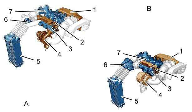Двигатели типа DV6: