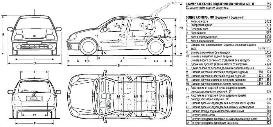 scenic 2 dimensions  the vector drawing renault scenic