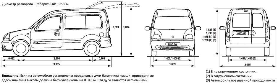 Габаритные размеры Рено Кангу (dimensions Renault Kangoo)