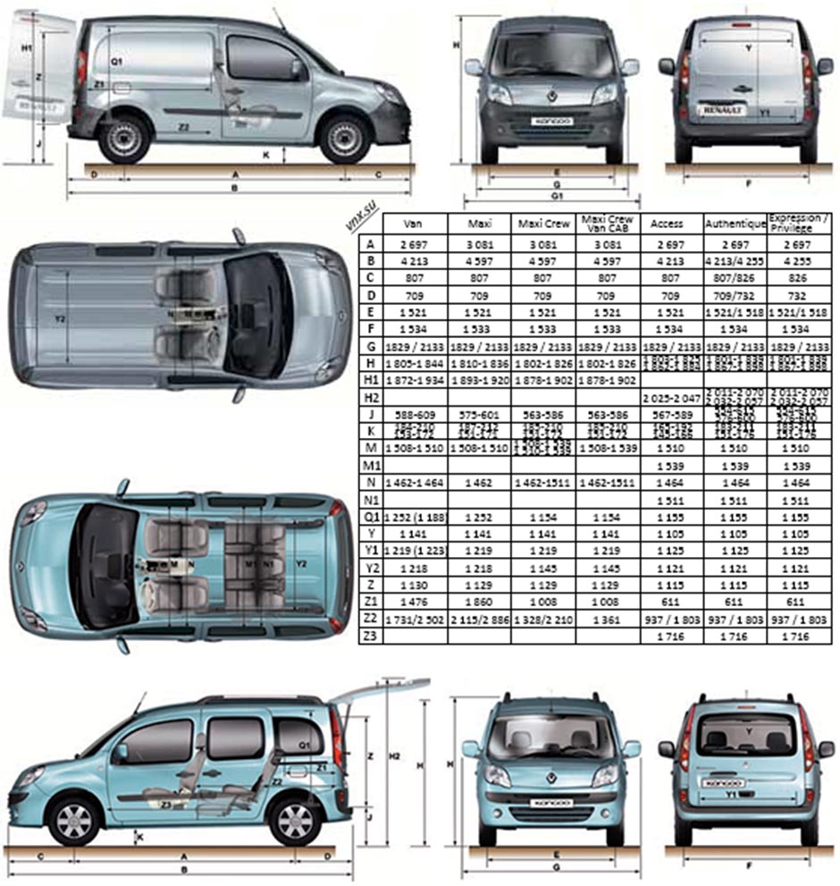 renault kangoo ii body repair manual. Black Bedroom Furniture Sets. Home Design Ideas
